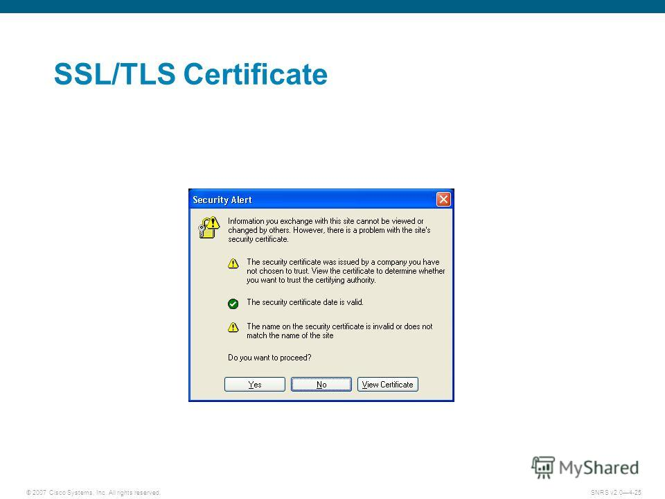 © 2007 Cisco Systems, Inc. All rights reserved.SNRS v2.04-25 SSL/TLS Certificate