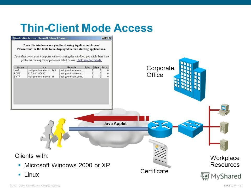 © 2007 Cisco Systems, Inc. All rights reserved.SNRS v2.04-6 Corporate Office Workplace Resources Thin-Client Mode Access Java Applet Certificate Clients with: Microsoft Windows 2000 or XP Linux