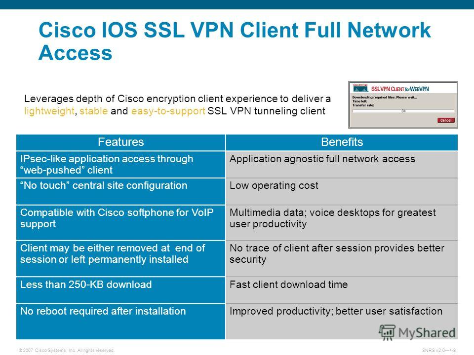 © 2007 Cisco Systems, Inc. All rights reserved.SNRS v2.04-9 Cisco IOS SSL VPN Client Full Network Access Leverages depth of Cisco encryption client experience to deliver a lightweight, stable and easy-to-support SSL VPN tunneling client FeaturesBenef