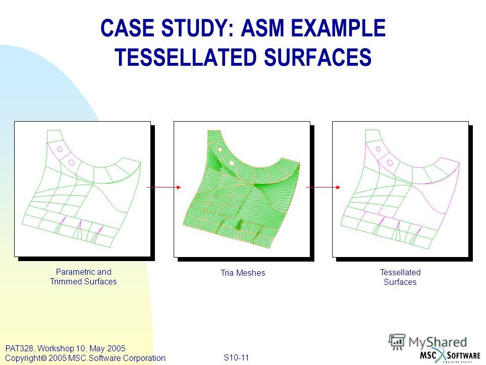 Copyright ® 2000 MSC.Software Results S10-11 PAT328, Workshop 10, May 2005 Copyright 2005 MSC.Software Corporation CASE STUDY: ASM EXAMPLE TESSELLATED SURFACES Parametric and Trimmed Surfaces Tria Meshes Tessellated Surfaces