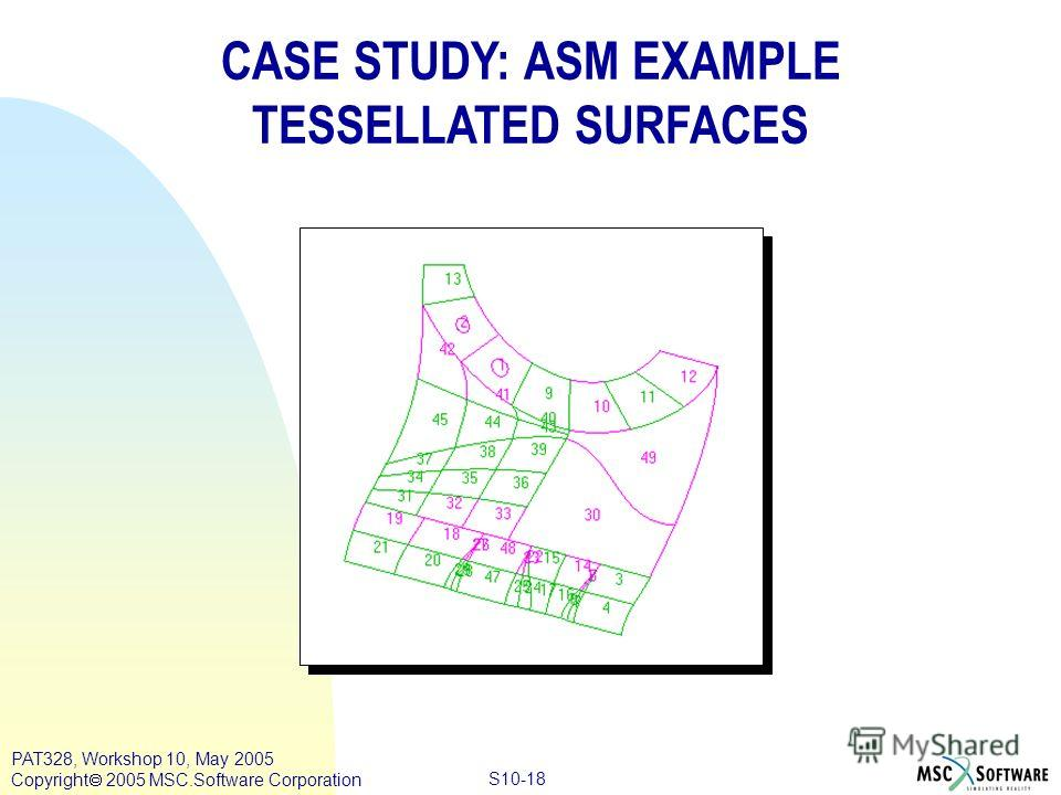 Copyright ® 2000 MSC.Software Results S10-18 PAT328, Workshop 10, May 2005 Copyright 2005 MSC.Software Corporation CASE STUDY: ASM EXAMPLE TESSELLATED SURFACES