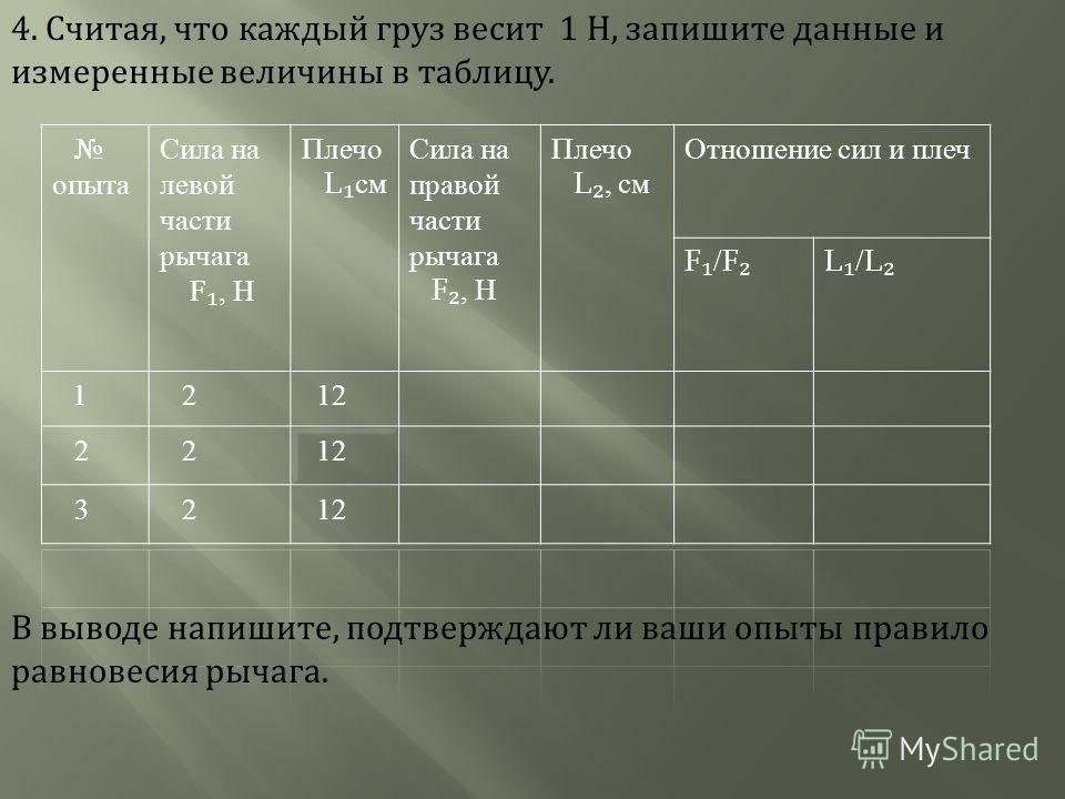4. Считая, что каждый груз весит 1 Н, запишите данные и измеренные величины в таблицу. В выводе напишите, подтверждают ли ваши опыты правило равновесия рычага.