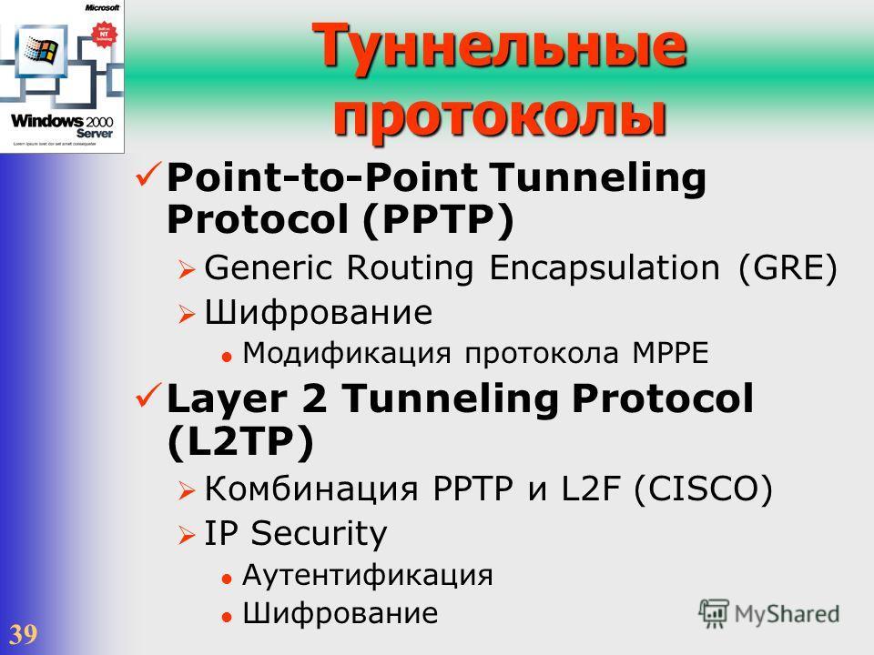 39 Туннельные протоколы Point-to-Point Tunneling Protocol (PPTP) Generic Routing Encapsulation (GRE) Шифрование Модификация протокола MPPE Layer 2 Tunneling Protocol (L2TP) Комбинация PPTP и L2F (CISCO) IP Security Аутентификация Шифрование