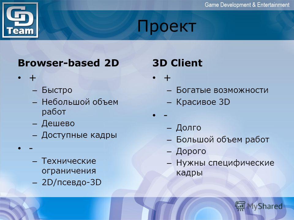 Проект Browser-based 2D + – Быстро – Небольшой объем работ – Дешево – Доступные кадры - – Технические ограничения – 2D/псевдо-3D 3D Client + – Богатые возможности – Красивое 3D - – Долго – Большой объем работ – Дорого – Нужны специфические кадры