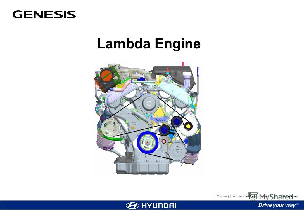 Copyright by Hyundai Motor Company. All rights reserved. Lambda Engine