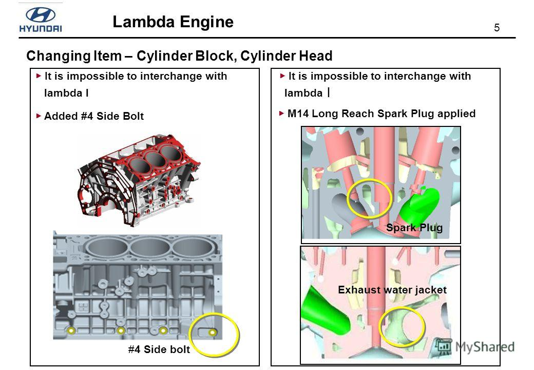 5 Lambda Engine It is impossible to interchange with lambda l Added #4 Side Bolt #4 Side bolt Changing Item – Cylinder Block, Cylinder Head It is impossible to interchange with lambda M14 Long Reach Spark Plug applied Exhaust water jacket Spark Plug