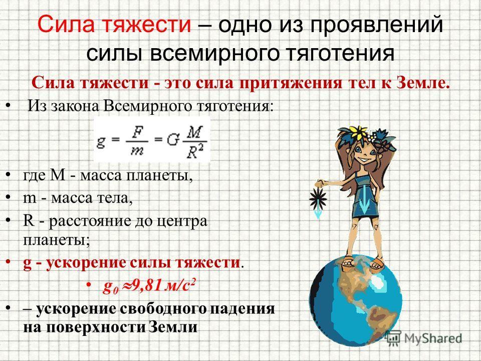 Сила тяжести – одно из проявлений силы всемирного тяготения Из закона Всемирного тяготения: где M - масса планеты, m - масса тела, R - расстояние до центра планеты; g - ускорение силы тяжести. g 0 9,81 м/с 2 – ускорение свободного падения на поверхно