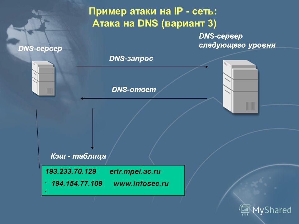 Хост А Узел сети Теперь путь пакета от хоста А до узла сети будет лежать через хост нарушителя Пример атаки на IP - сеть: Атака на DNS (вариант 2)