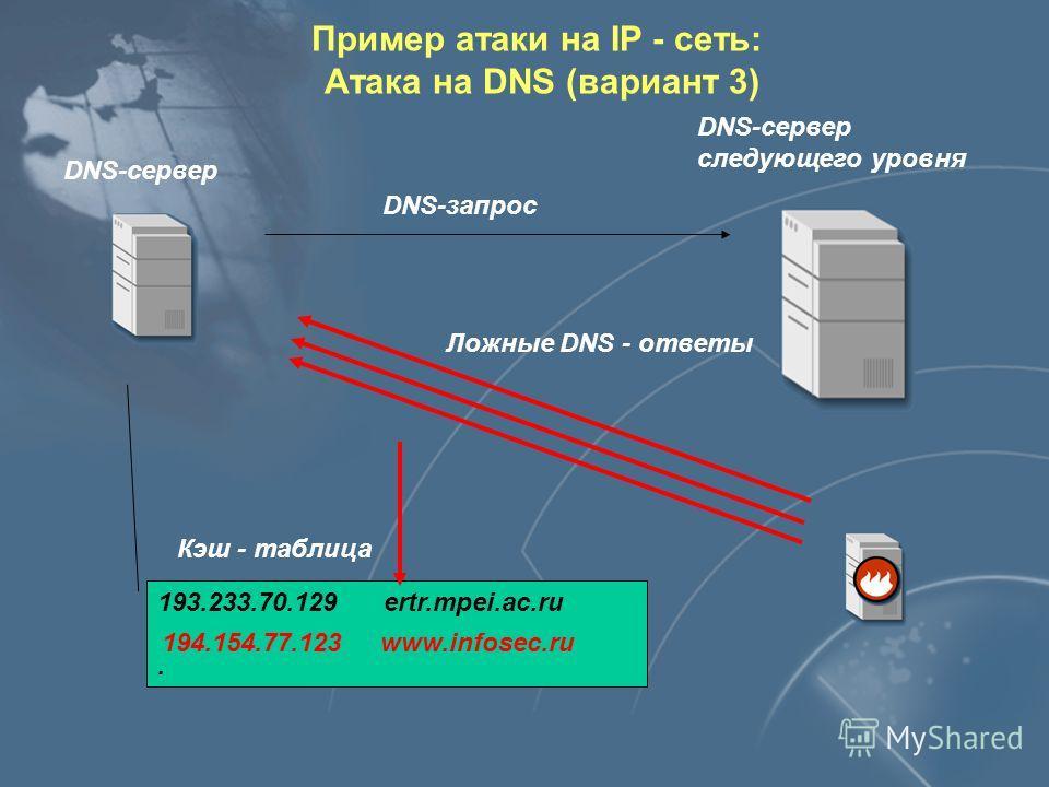 DNS-сервер 193.233.70.129 ertr.mpei.ac.ru. Кэш - таблица DNS-сервер следующего уровня DNS-запрос DNS-ответ 194.154.77.109 www.infosec.ru Пример атаки на IP - сеть: Атака на DNS (вариант 3)