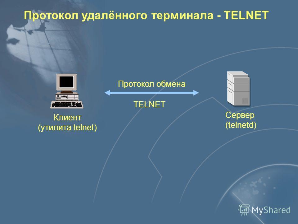 Клиент Сервер RPC Номер процедуры RPC-сканирование Номер порта