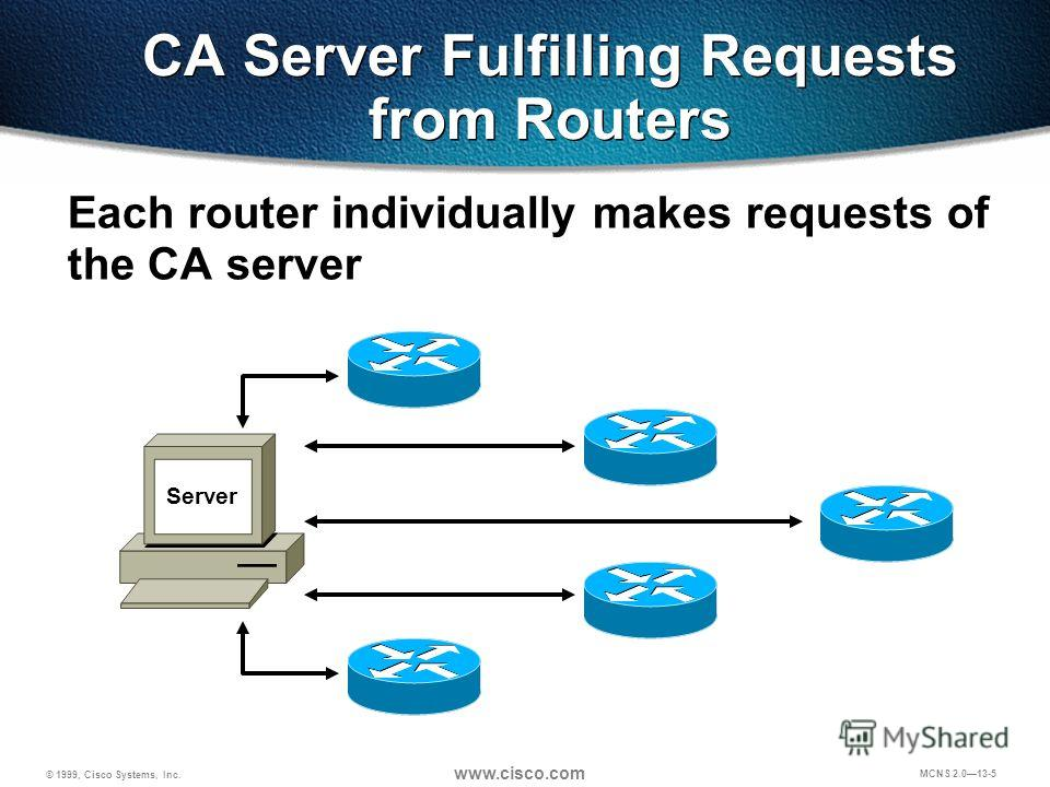 © 1999, Cisco Systems, Inc. www.cisco.com MCNS 2.013-5 CA Server Fulfilling Requests from Routers Each router individually makes requests of the CA server Server