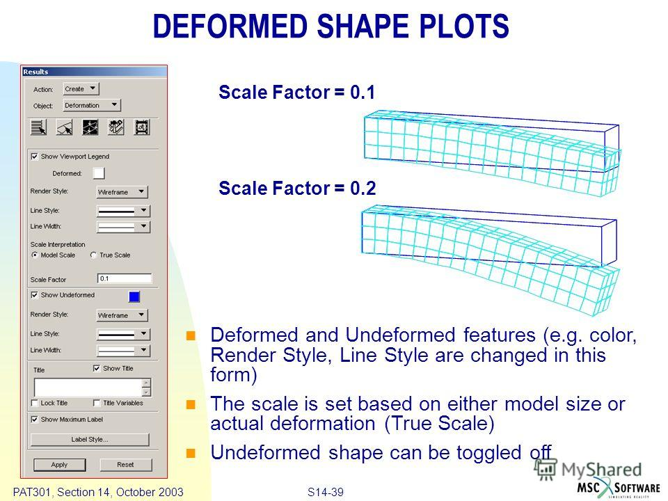 Copyright ® 2000 MSC.Software Results S14-39 PAT301, Section 14, October 2003 DEFORMED SHAPE PLOTS Deformed and Undeformed features (e.g. color, Render Style, Line Style are changed in this form) The scale is set based on either model size or actual