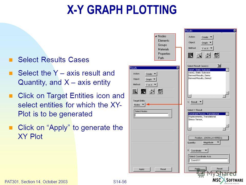 Copyright ® 2000 MSC.Software Results S14-56 PAT301, Section 14, October 2003 X-Y GRAPH PLOTTING Select Results Cases Select the Y – axis result and Quantity, and X – axis entity Click on Target Entities icon and select entities for which the XY- Plo