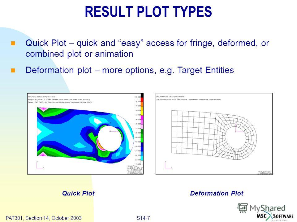 Copyright ® 2000 MSC.Software Results S14-7 PAT301, Section 14, October 2003 RESULT PLOT TYPES Quick Plot – quick and easy access for fringe, deformed, or combined plot or animation Deformation plot – more options, e.g. Target Entities Quick PlotDefo