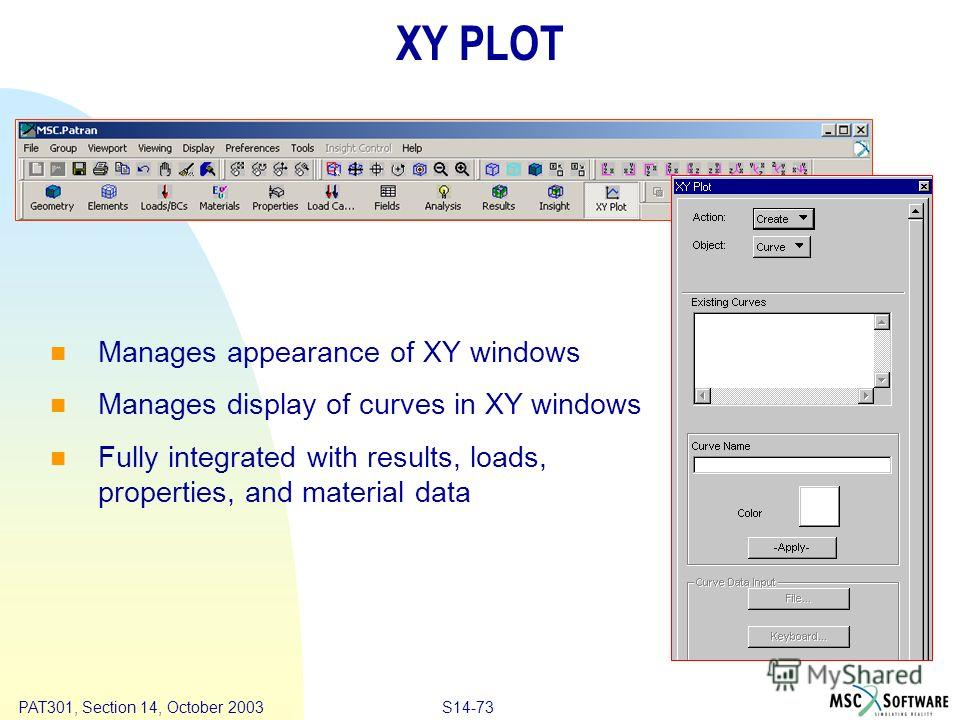 Copyright ® 2000 MSC.Software Results S14-73 PAT301, Section 14, October 2003 XY PLOT Manages appearance of XY windows Manages display of curves in XY windows Fully integrated with results, loads, properties, and material data
