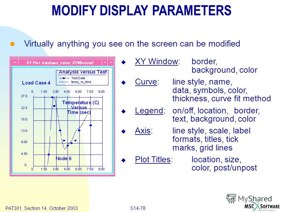 Copyright ® 2000 MSC.Software Results S14-78 PAT301, Section 14, October 2003 MODIFY DISPLAY PARAMETERS Virtually anything you see on the screen can be modified XY Window:border, background, color Curve: line style, name, data, symbols, color, thickn
