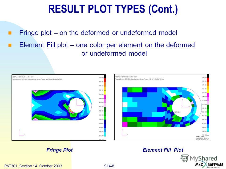 Copyright ® 2000 MSC.Software Results S14-8 PAT301, Section 14, October 2003 RESULT PLOT TYPES (Cont.) Fringe plot – on the deformed or undeformed model Element Fill plot – one color per element on the deformed or undeformed model Fringe PlotElement
