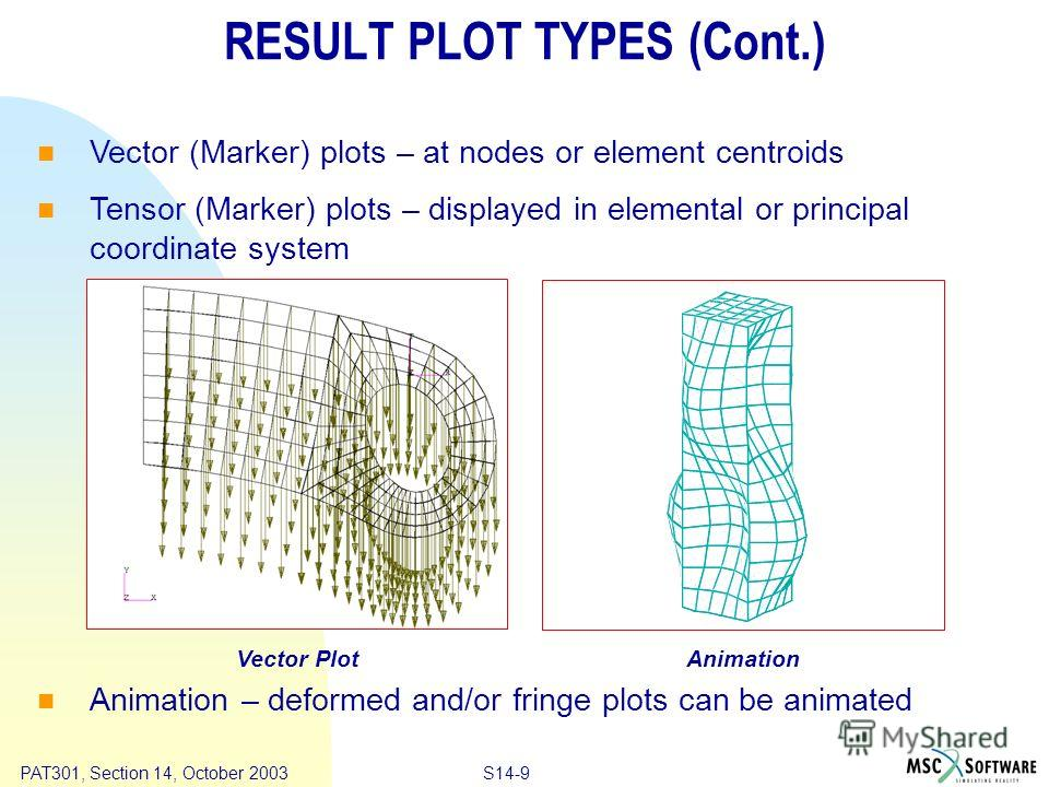 Copyright ® 2000 MSC.Software Results S14-9 PAT301, Section 14, October 2003 RESULT PLOT TYPES (Cont.) Vector (Marker) plots – at nodes or element centroids Tensor (Marker) plots – displayed in elemental or principal coordinate system Vector PlotAnim
