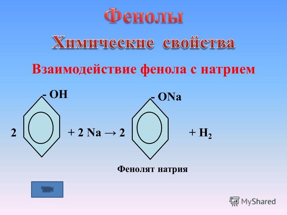 Взаимодействие фенола с натрием - ОН + 2 Na - ОNa + H 2 22 Фенолят натрия