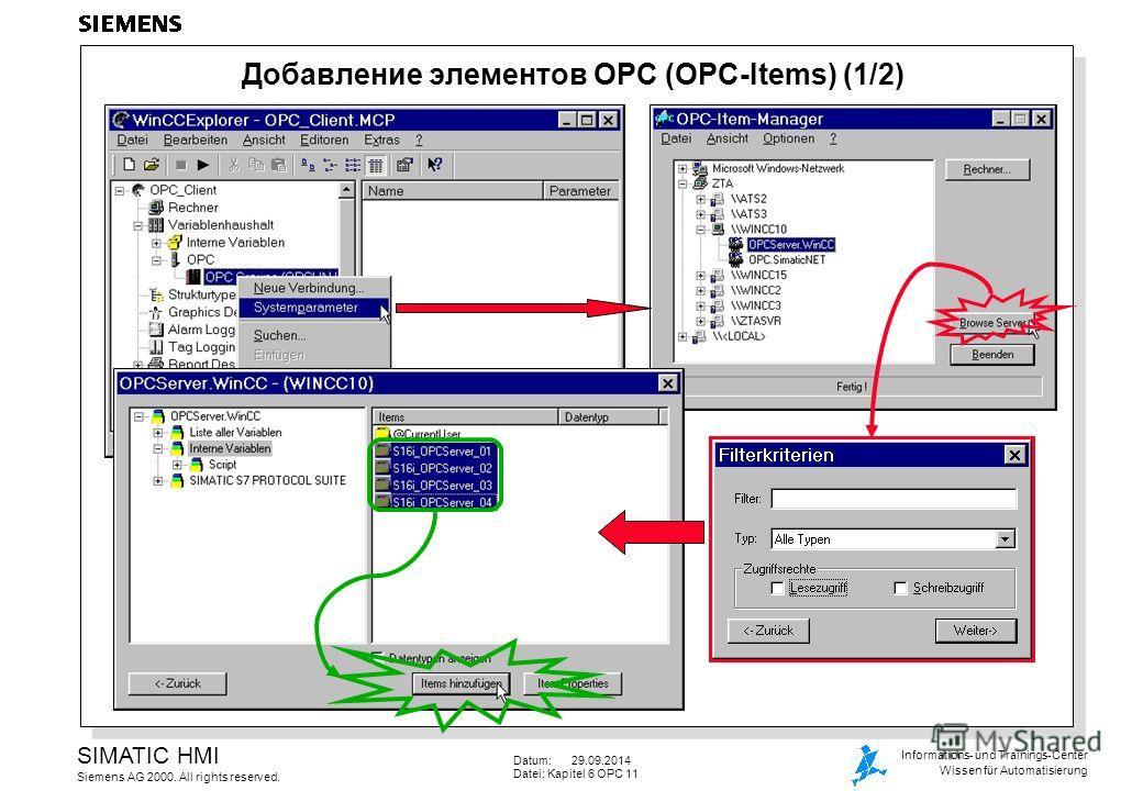 Datum: 29.09.2014 Datei: Kapitel 6 OPC 11 SIMATIC HMI Siemens AG 2000. All rights reserved. Informations- und Trainings-Center Wissen für Automatisierung Добавление элементов OPC (OPC-Items) (1/2)