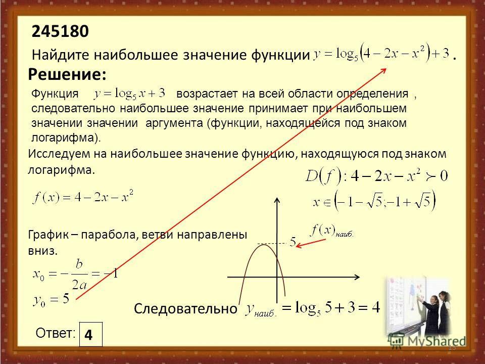 Функция возрастает на всей области определения, следовательно наибольшее значение принимает при наибольшем значении значении аргумента (функции, находящейся под знаком логарифма). 245180 Найдите наибольшее значение функции. 13 Решение: Исследуем на н
