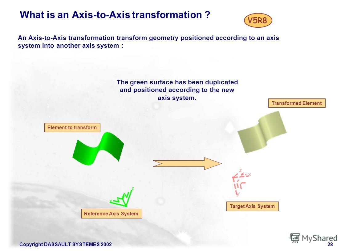 Copyright DASSAULT SYSTEMES 200228 What is an Axis-to-Axis transformation ? An Axis-to-Axis transformation transform geometry positioned according to an axis system into another axis system : V5R8 Reference Axis System Target Axis System Element to t