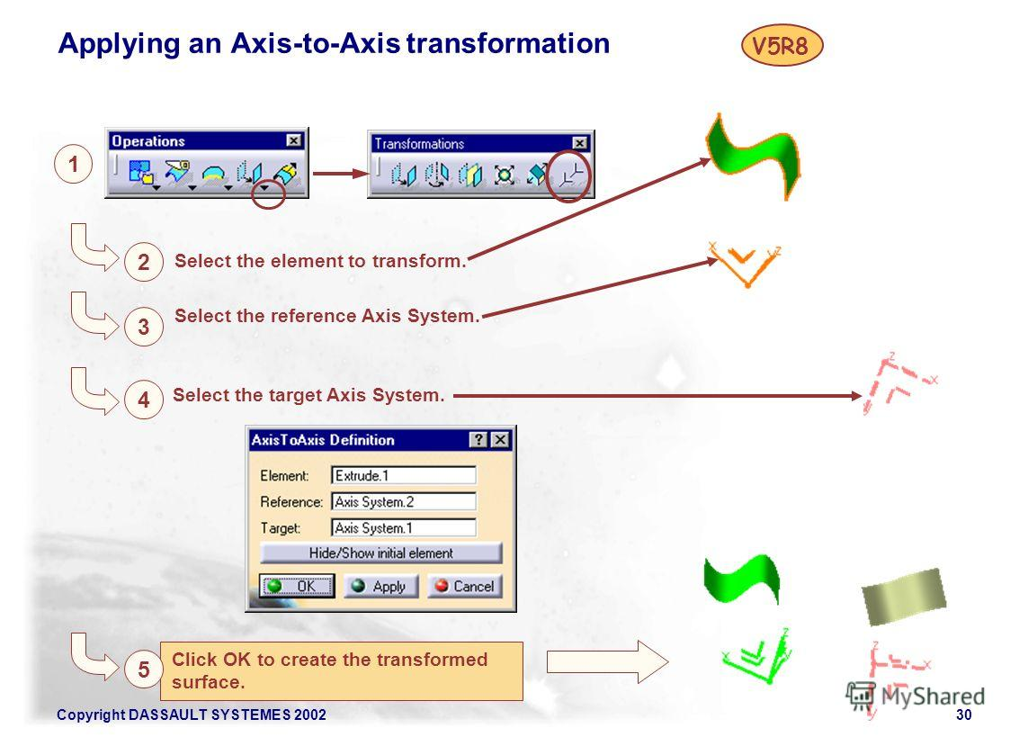 Copyright DASSAULT SYSTEMES 200230 Click OK to create the transformed surface. 1 2 Select the element to transform. Applying an Axis-to-Axis transformation 3 Select the reference Axis System. 4 Select the target Axis System. 5 V5R8