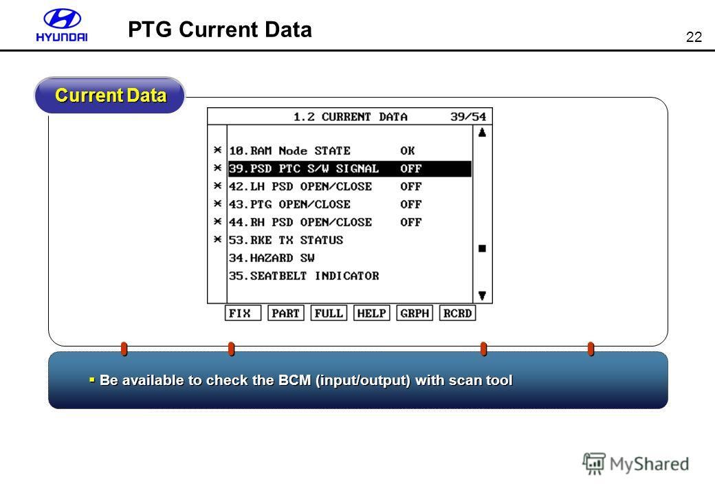 22 Current Data Be available to check the BCM (input/output) with scan tool PTG Current Data