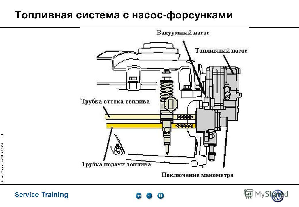 Service Training 11 Service Training, VK-21, 03.2005 Топливная система с насос-форсунками