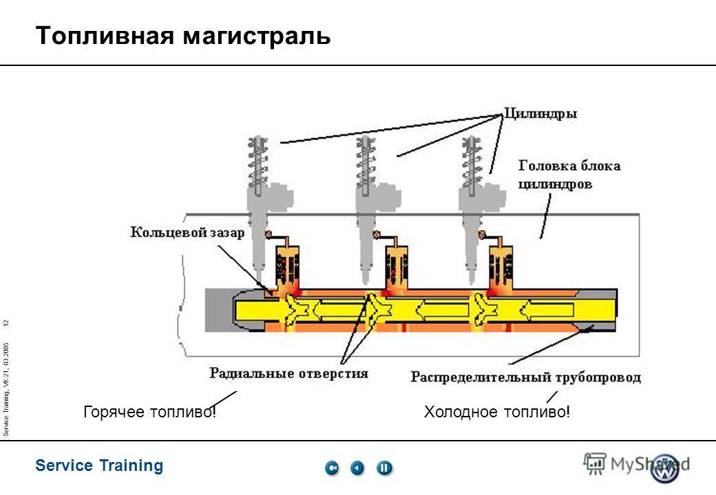 Service Training 12 Service Training, VK-21, 03.2005 Топливная магистраль Горячее топливо! Холодное топливо!