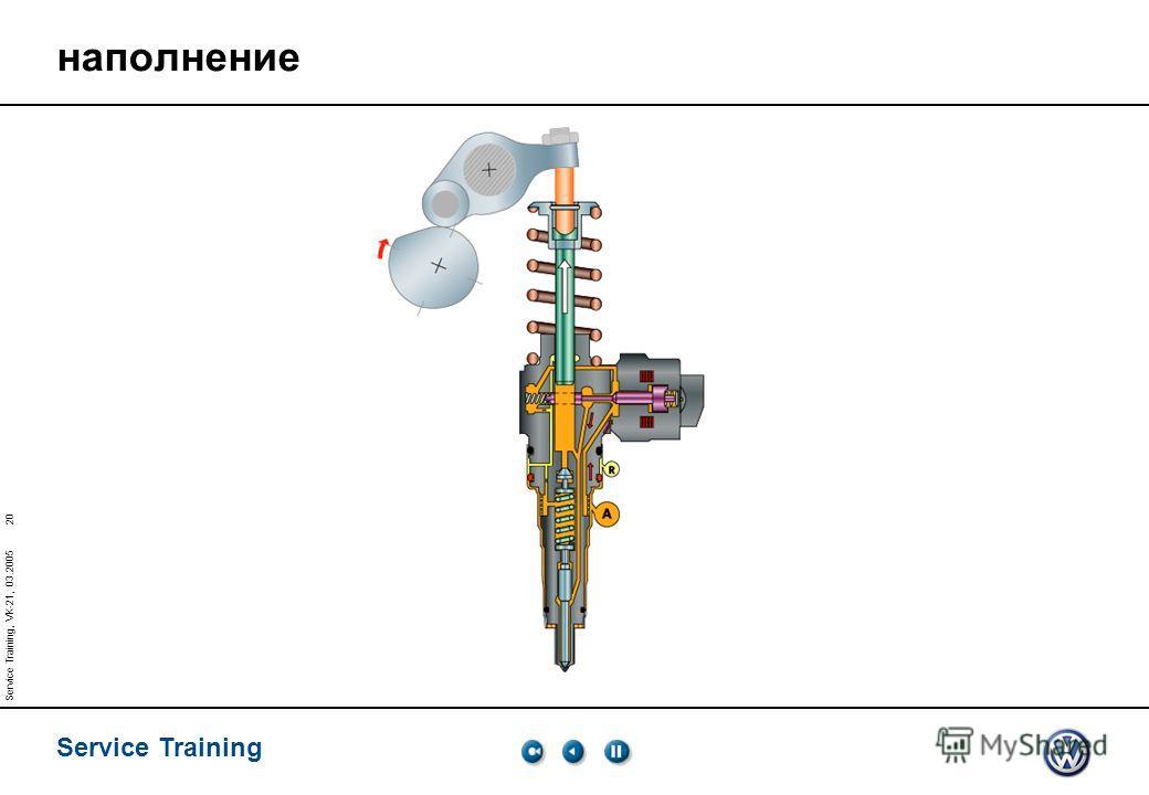 Service Training 20 Service Training, VK-21, 03.2005 наполнение