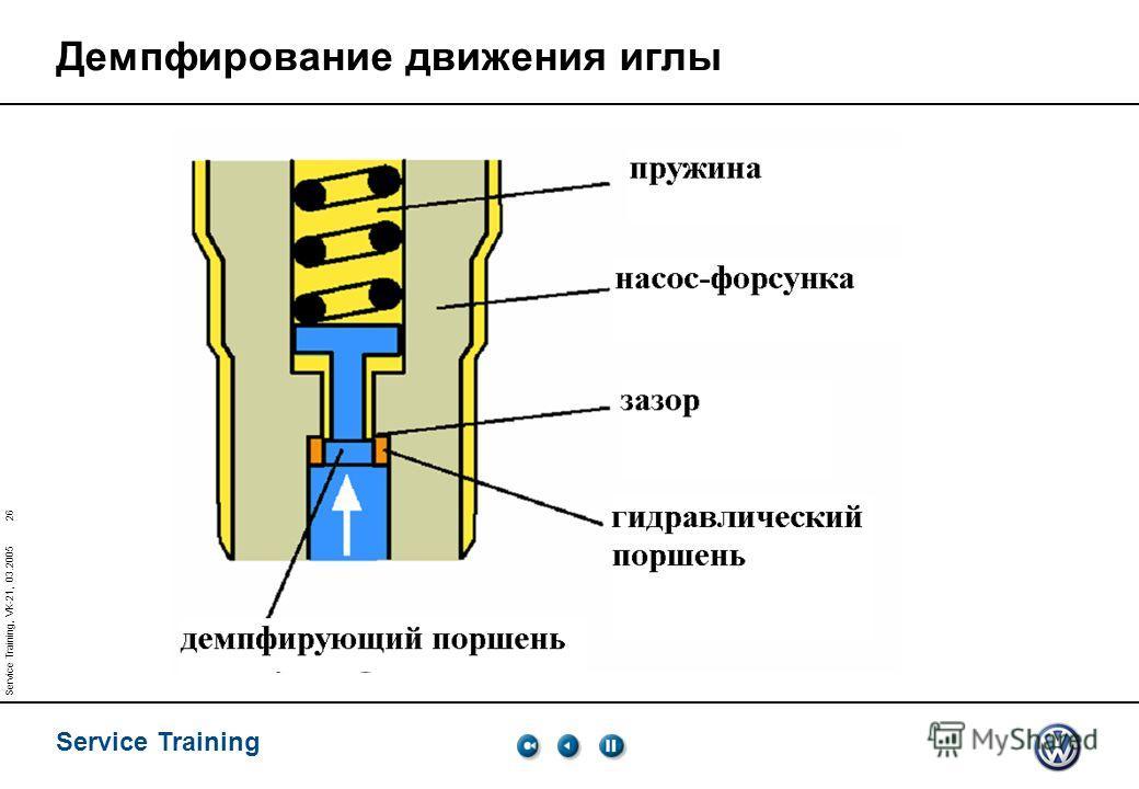 Service Training 26 Service Training, VK-21, 03.2005 Демпфирование движения иглы