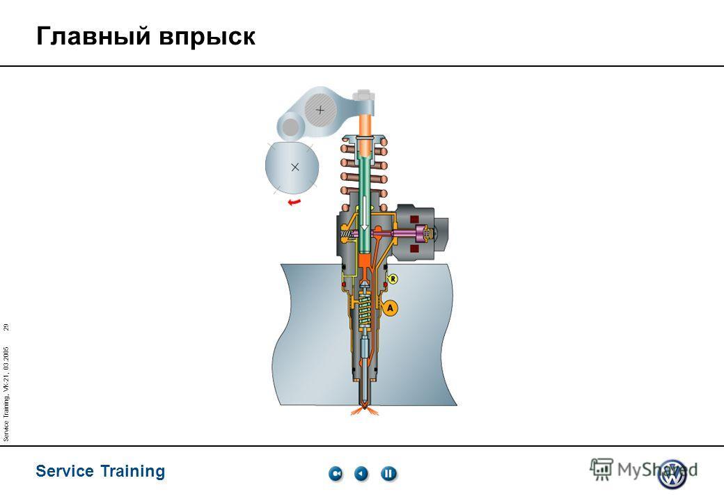 Service Training 29 Service Training, VK-21, 03.2005 Главный впрыск
