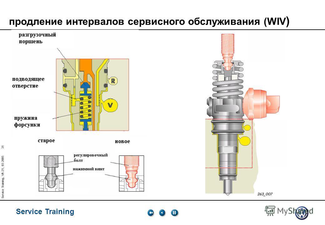 Service Training 31 Service Training, VK-21, 03.2005 продление интервалов сервисного обслуживания (WIV )
