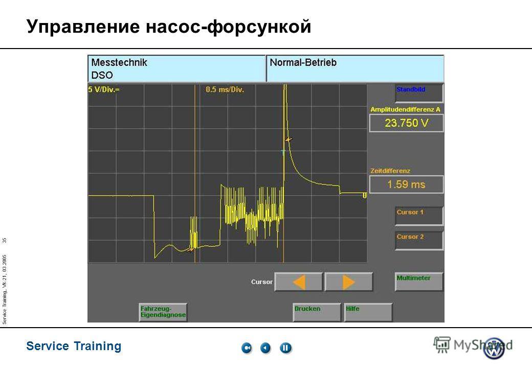 Service Training 35 Service Training, VK-21, 03.2005 Управление насос-форсункой