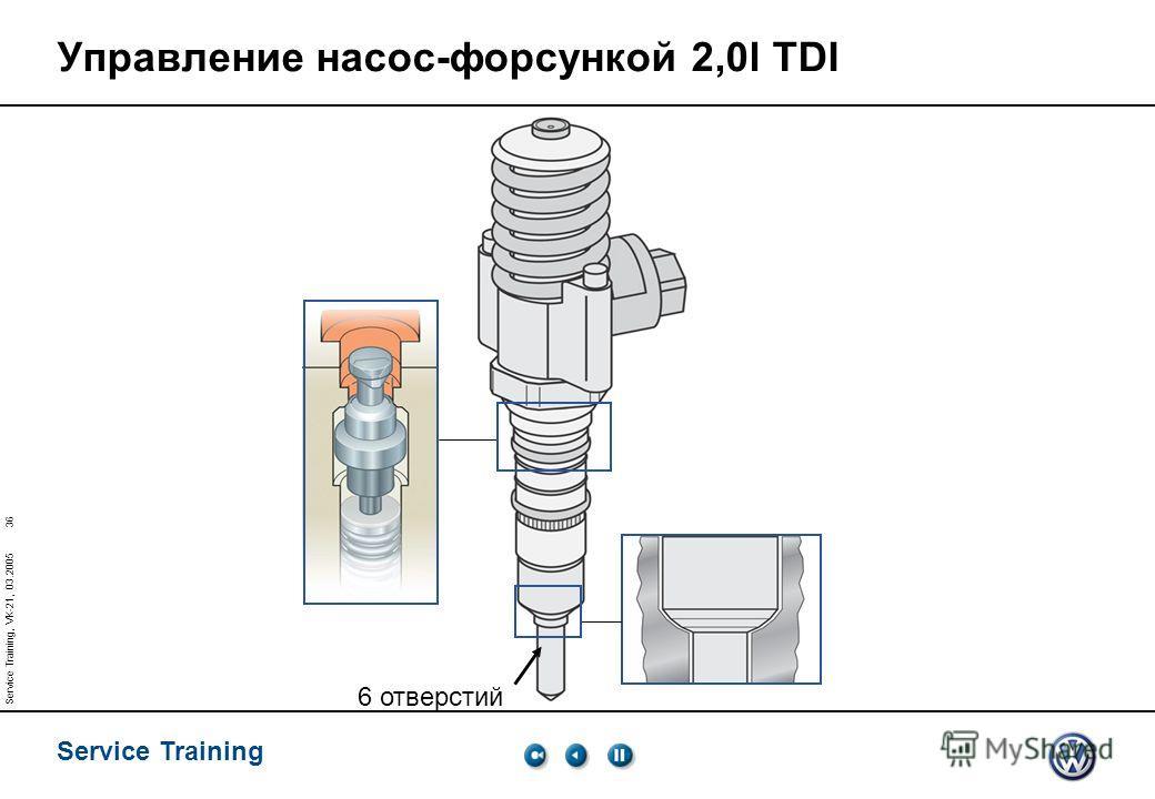 Service Training 36 Service Training, VK-21, 03.2005 Управление насос-форсункой 2,0l TDI 6 отверстий