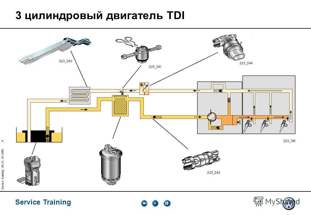 Service Training 4 Service Training, VK-21, 03.2005 3 цилиндровый двигатель TDI