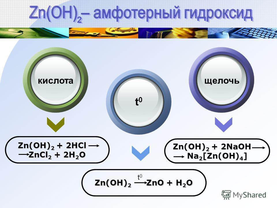 Zn(OH) 2 + 2HCl ZnCl 2 + 2H 2 O Zn(OH) 2 ZnO + H 2 O Zn(OH) 2 + 2NaOH Na 2 [Zn(OH) 4 ] кислотаTextщелочь t0t0 t0t0