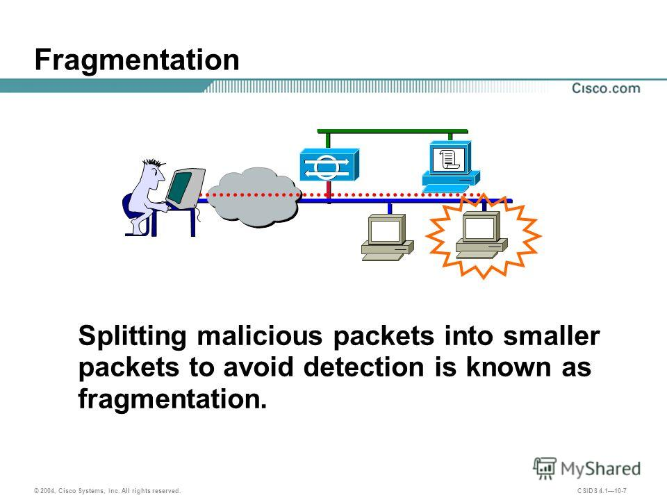 © 2004, Cisco Systems, Inc. All rights reserved. CSIDS 4.110-7 Fragmentation Splitting malicious packets into smaller packets to avoid detection is known as fragmentation.