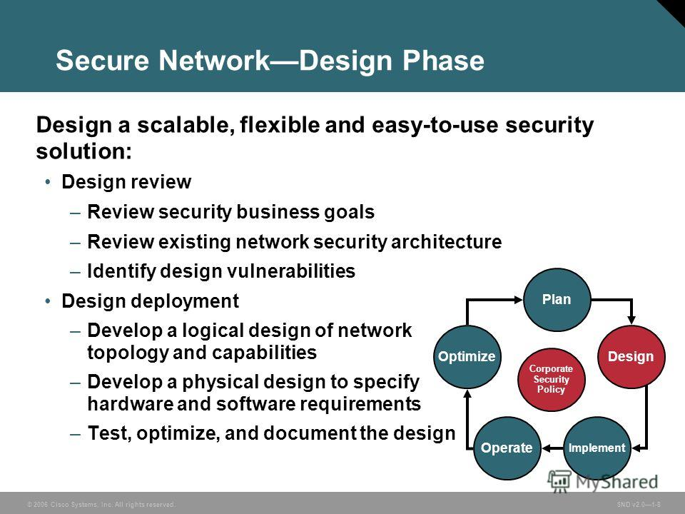 © 2006 Cisco Systems, Inc. All rights reserved. SND v2.01-8 Secure NetworkDesign Phase Design a scalable, flexible and easy-to-use security solution: Design review –Review security business goals –Review existing network security architecture –Identi