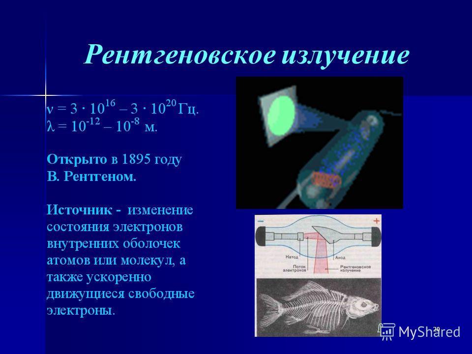 20 Рентгеновское излучение