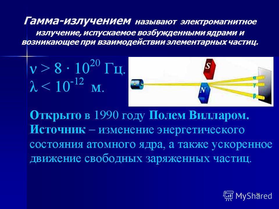 21 Гамма-излучением называют электромагнитное излучение, испускаемое возбужденными ядрами и возникающее при взаимодействии элементарных частиц.