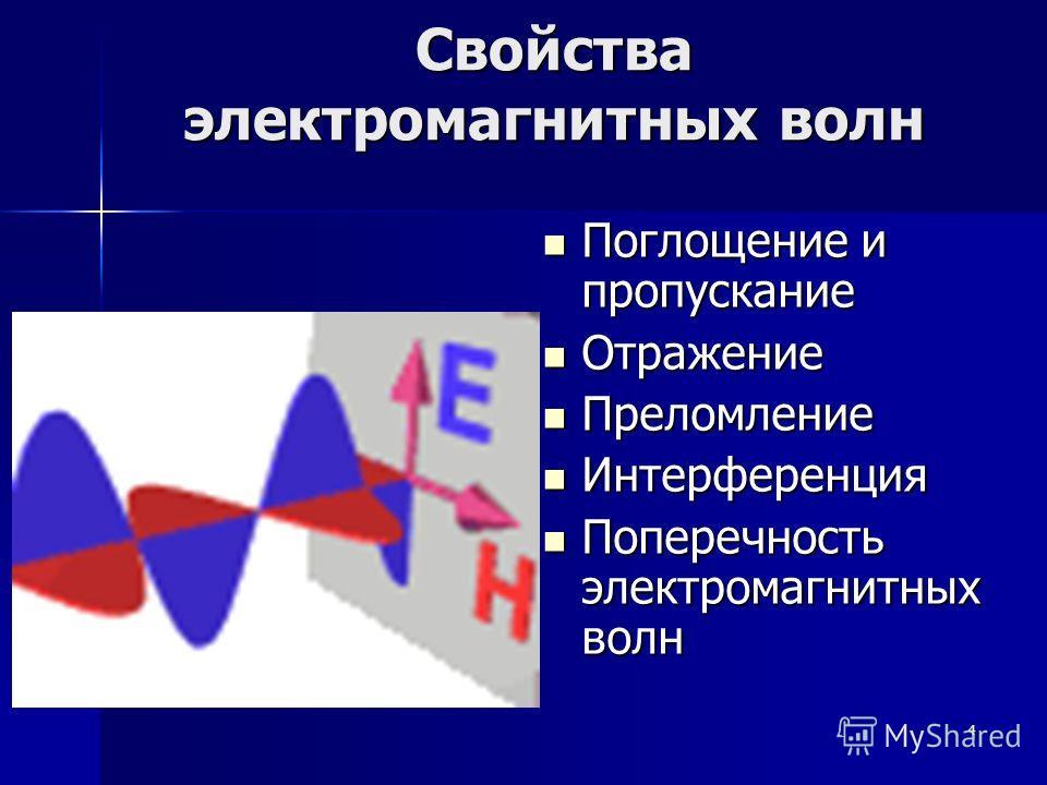 4 Свойства электромагнитных волн Поглощение и пропускание Поглощение и пропускание Отражение Отражение Преломление Преломление Интерференция Интерференция Поперечность электромагнитных волн Поперечность электромагнитных волн