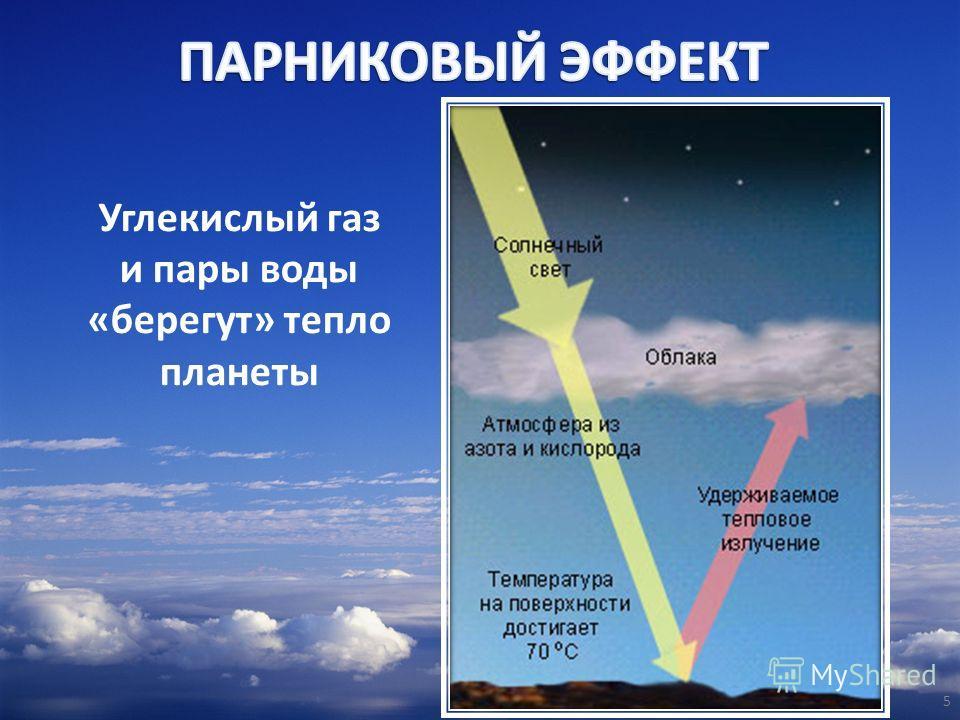 Углекислый газ и пары воды «берегут» тепло планеты 5