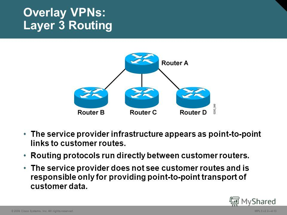 © 2006 Cisco Systems, Inc. All rights reserved. MPLS v2.24-13 Overlay VPNs: Layer 3 Routing The service provider infrastructure appears as point-to-point links to customer routes. Routing protocols run directly between customer routers. The service p