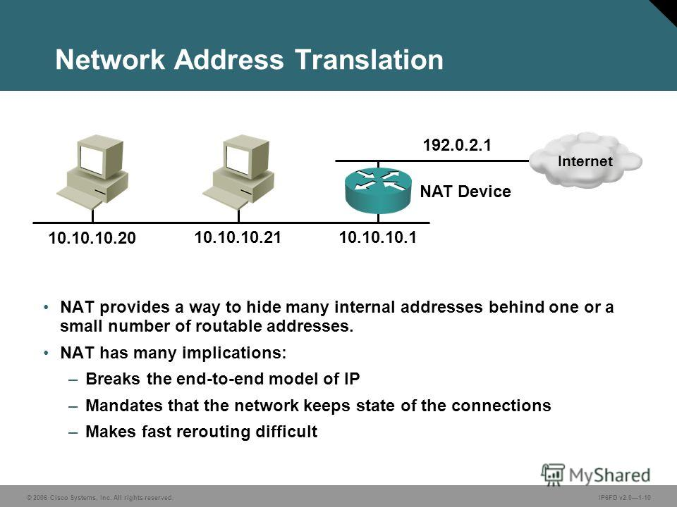 © 2006 Cisco Systems, Inc. All rights reserved.IP6FD v2.01-10 Network Address Translation NAT provides a way to hide many internal addresses behind one or a small number of routable addresses. NAT has many implications: –Breaks the end-to-end model o