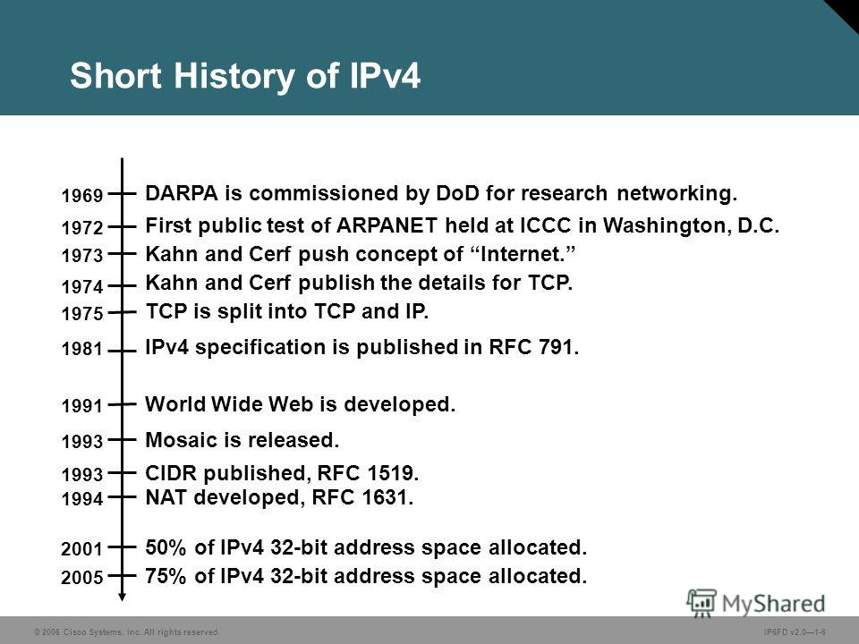 © 2006 Cisco Systems, Inc. All rights reserved.IP6FD v2.01-6 Short History of IPv4 1969 1972 1973 1974 1975 1981 1991 1993 DARPA is commissioned by DoD for research networking. First public test of ARPANET held at ICCC in Washington, D.C. Kahn and Ce