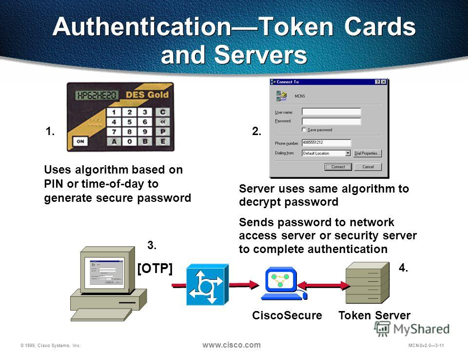 © 1999, Cisco Systems, Inc. www.cisco.com MCNSv2.03-11 AuthenticationToken Cards and Servers 1.2. 4. 3. CiscoSecure [OTP] Token Server Uses algorithm based on PIN or time-of-day to generate secure password Server uses same algorithm to decrypt passwo