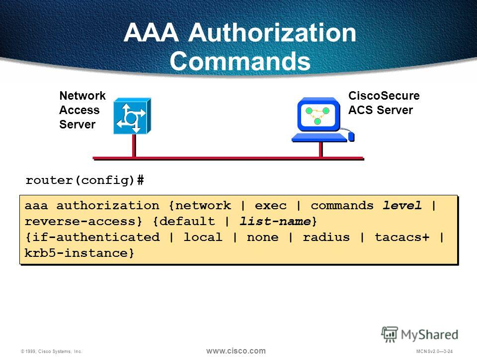 © 1999, Cisco Systems, Inc. www.cisco.com MCNSv2.03-24 AAA Authorization Commands aaa authorization {network | exec | commands level | reverse-access} {default | list-name} {if-authenticated | local | none | radius | tacacs+ | krb5-instance} CiscoSec