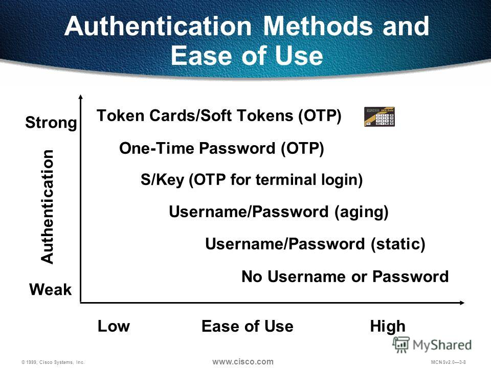 © 1999, Cisco Systems, Inc. www.cisco.com MCNSv2.03-8 Authentication Methods and Ease of Use Token Cards/Soft Tokens (OTP) One-Time Password (OTP) S/Key (OTP for terminal login) Username/Password (aging) Username/Password (static) No Username or Pass